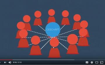 video-corporate-design-2015